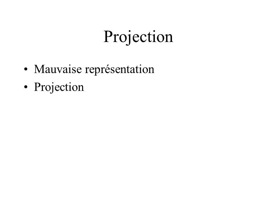 Projection Mauvaise représentation Projection