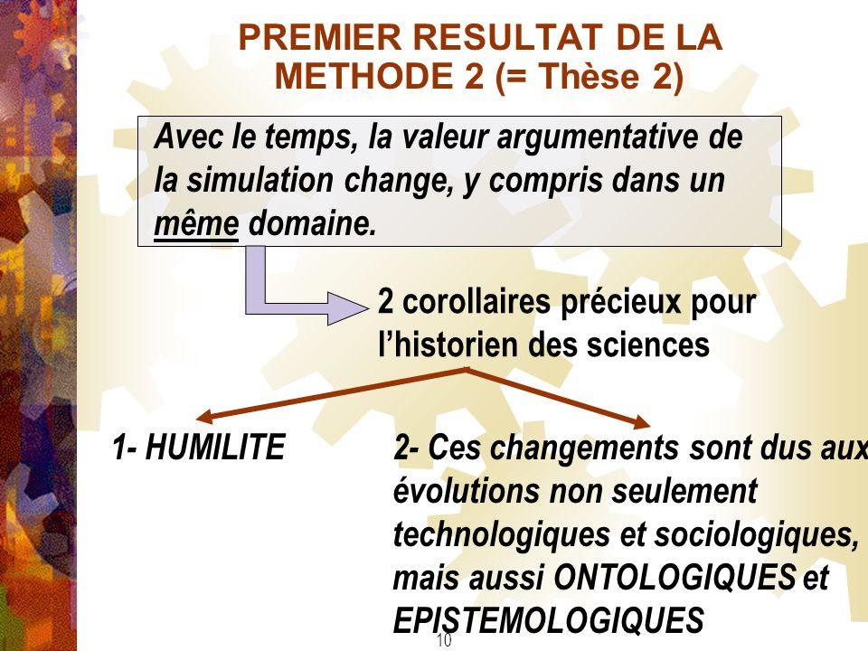 PREMIER RESULTAT DE LA METHODE 2 (= Thèse 2) Avec le temps, la valeur argumentative de la simulation change, y compris dans un même domaine. 1- HUMILI