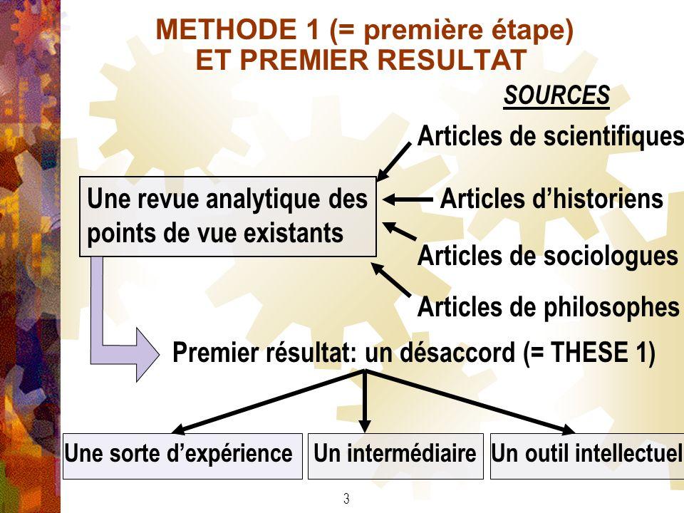 METHODE 1 (= première étape) ET PREMIER RESULTAT 3 Une revue analytique des points de vue existants Articles de scientifiques Articles dhistoriens Art