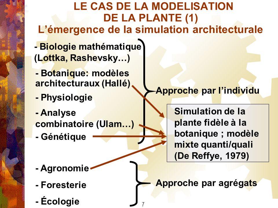 LE CAS DE LA MODELISATION DE LA PLANTE (1) Lémergence de la simulation architecturale - Biologie mathématique (Lottka, Rashevsky…) - Botanique: modèle