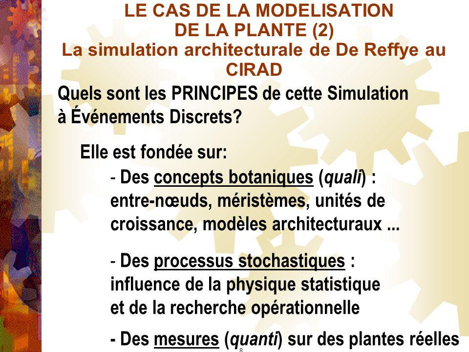 1986-1990 : AMAP (= Atelier de Modélisation de lArchitecture des Plantes) + ENS Ulm + Université de Strasbourg (Informatique) + Institut de Botanique de Montpellier.