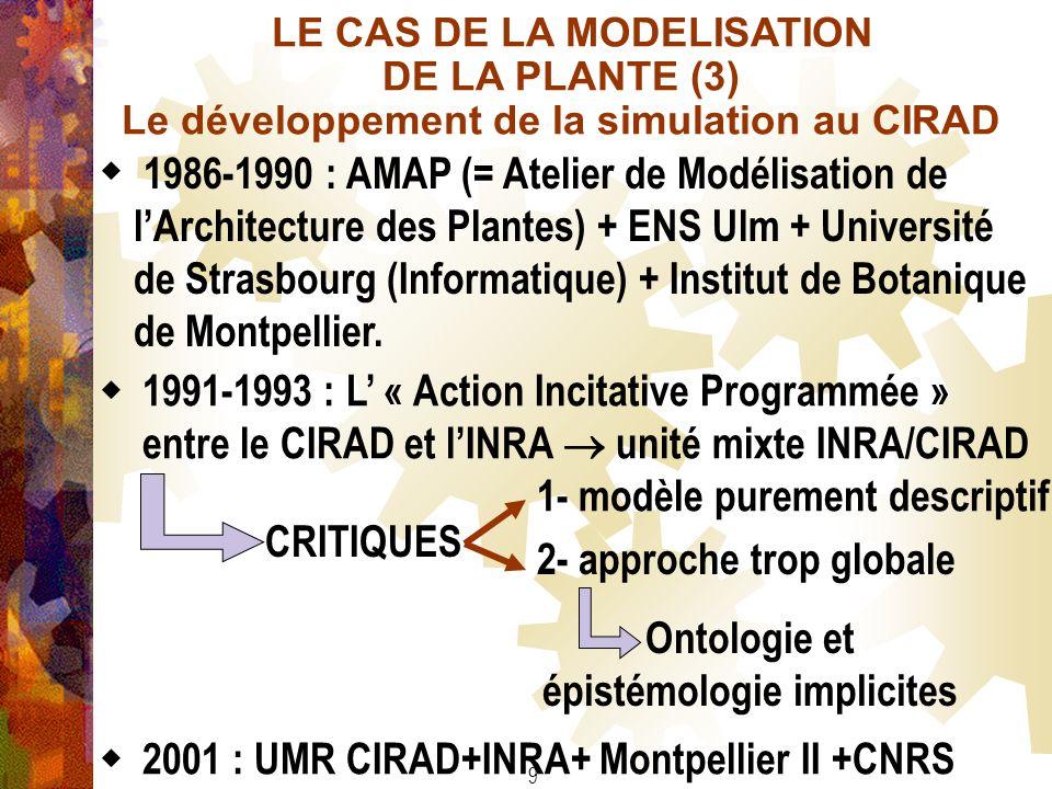 PREMIER RESULTAT DE LA METHODE 2 (= Thèse 2) Avec le temps, la valeur argumentative de la simulation change, y compris dans un même domaine.