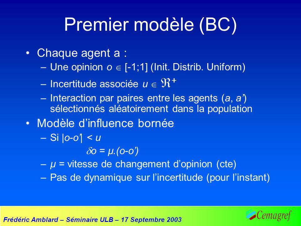 Frédéric Amblard – Séminaire ULB – 17 Septembre 2003 Premier modèle (BC) Chaque agent a : –Une opinion o [-1;1] (Init. Distrib. Uniform) –Incertitude