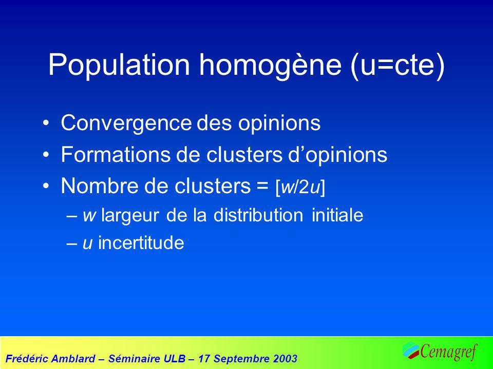 Frédéric Amblard – Séminaire ULB – 17 Septembre 2003 Population homogène (u=cte) Convergence des opinions Formations de clusters dopinions Nombre de c