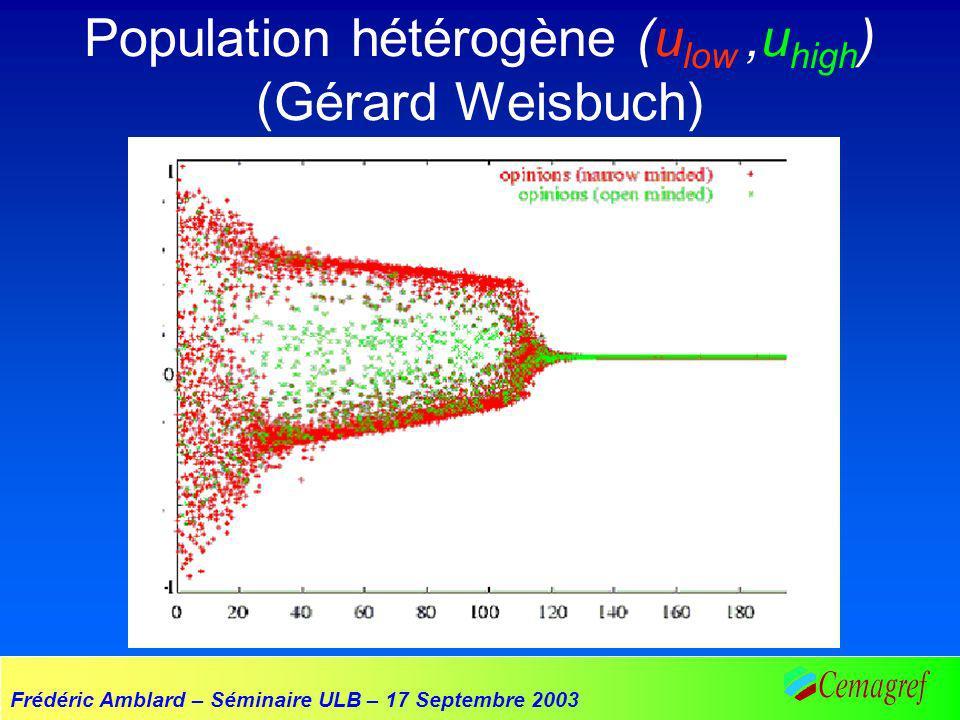 Frédéric Amblard – Séminaire ULB – 17 Septembre 2003 Population hétérogène (u low,u high ) (Gérard Weisbuch)
