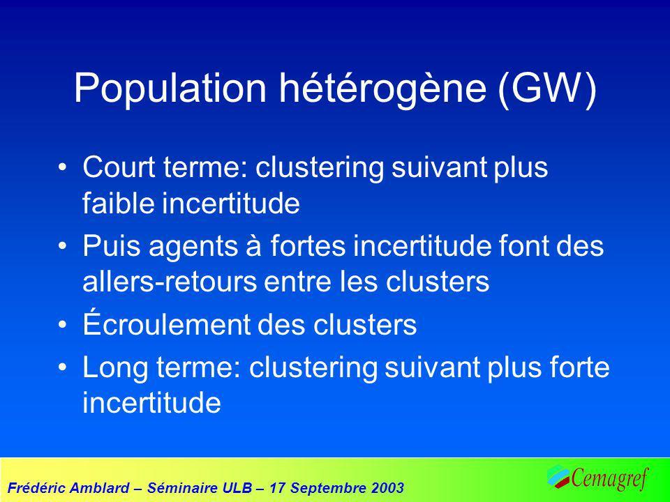 Frédéric Amblard – Séminaire ULB – 17 Septembre 2003 Population hétérogène (GW) Court terme: clustering suivant plus faible incertitude Puis agents à fortes incertitude font des allers-retours entre les clusters Écroulement des clusters Long terme: clustering suivant plus forte incertitude