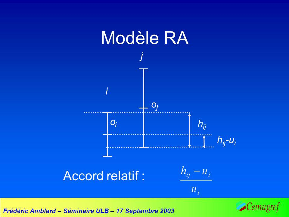 Frédéric Amblard – Séminaire ULB – 17 Septembre 2003 Modèle RA Accord relatif : j i h ij h ij -u i ojoj oioi