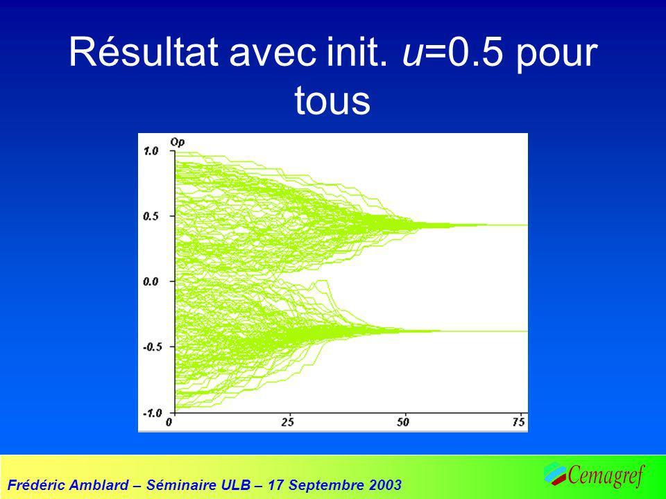 Frédéric Amblard – Séminaire ULB – 17 Septembre 2003 Résultat avec init. u=0.5 pour tous