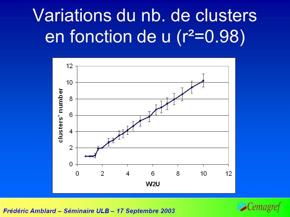 Frédéric Amblard – Séminaire ULB – 17 Septembre 2003 Variations du nb. de clusters en fonction de u (r²=0.98)