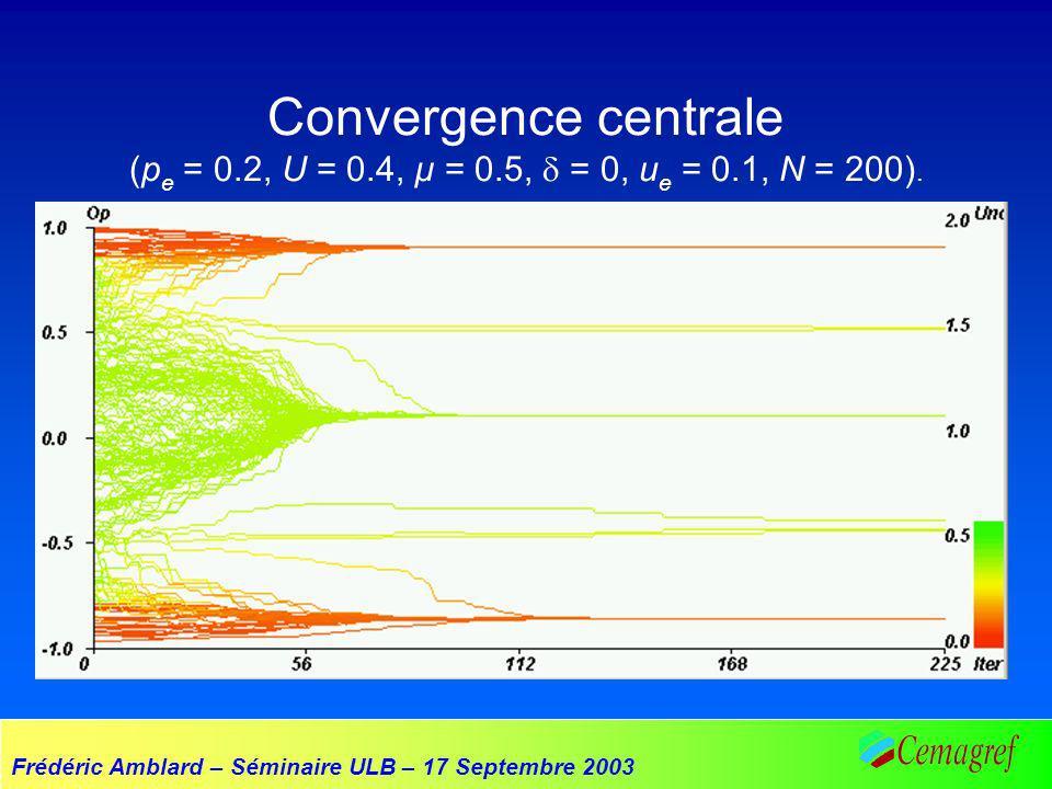 Frédéric Amblard – Séminaire ULB – 17 Septembre 2003 Convergence centrale (p e = 0.2, U = 0.4, µ = 0.5, = 0, u e = 0.1, N = 200).
