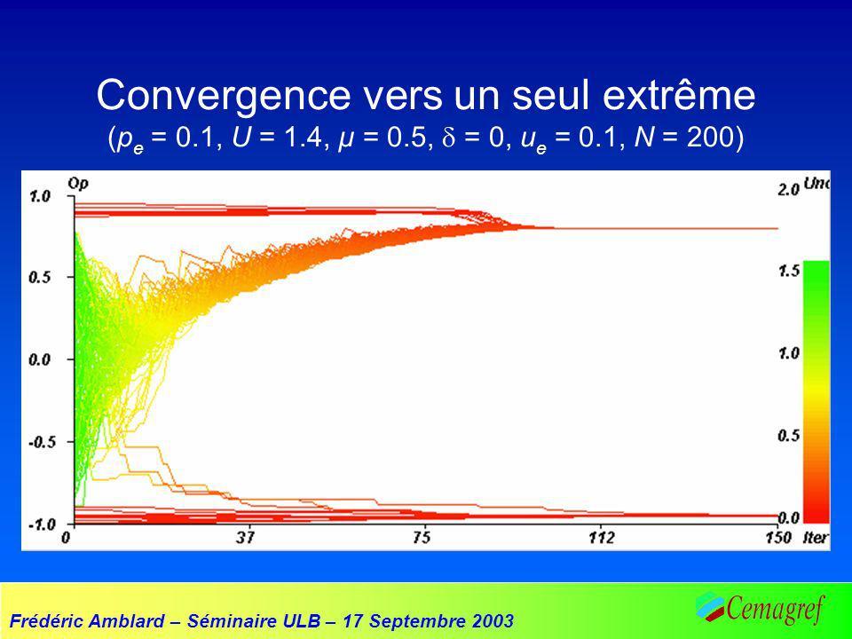 Frédéric Amblard – Séminaire ULB – 17 Septembre 2003 Convergence vers un seul extrême (p e = 0.1, U = 1.4, µ = 0.5, = 0, u e = 0.1, N = 200)