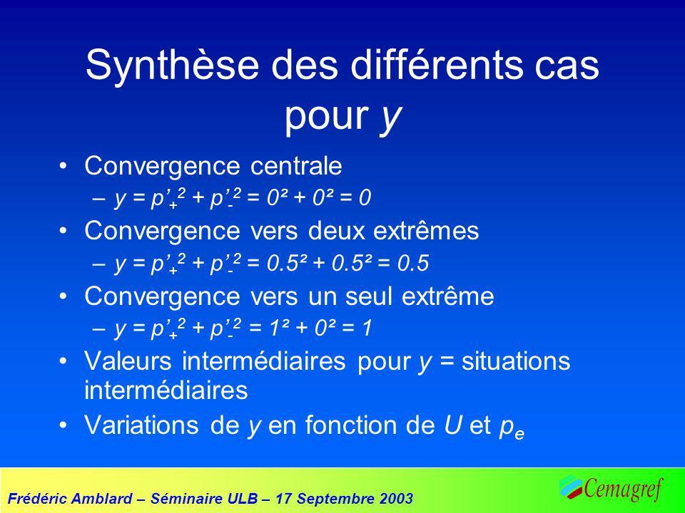 Frédéric Amblard – Séminaire ULB – 17 Septembre 2003 Synthèse des différents cas pour y Convergence centrale –y = p + 2 + p - 2 = 0² + 0² = 0 Converge