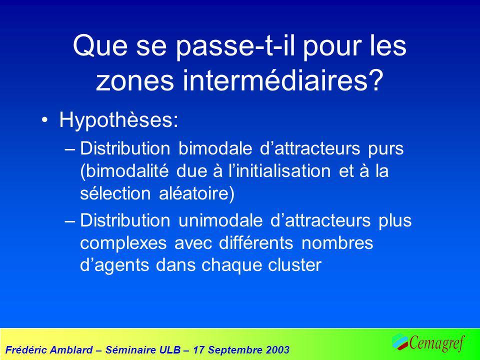 Frédéric Amblard – Séminaire ULB – 17 Septembre 2003 Que se passe-t-il pour les zones intermédiaires? Hypothèses: –Distribution bimodale dattracteurs