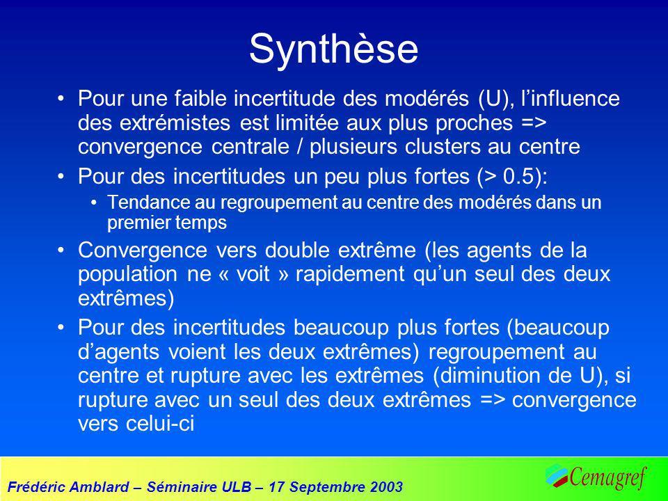 Frédéric Amblard – Séminaire ULB – 17 Septembre 2003 Synthèse Pour une faible incertitude des modérés (U), linfluence des extrémistes est limitée aux