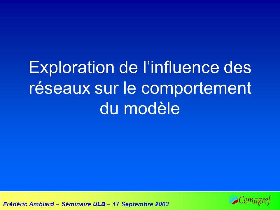 Frédéric Amblard – Séminaire ULB – 17 Septembre 2003 Exploration de linfluence des réseaux sur le comportement du modèle
