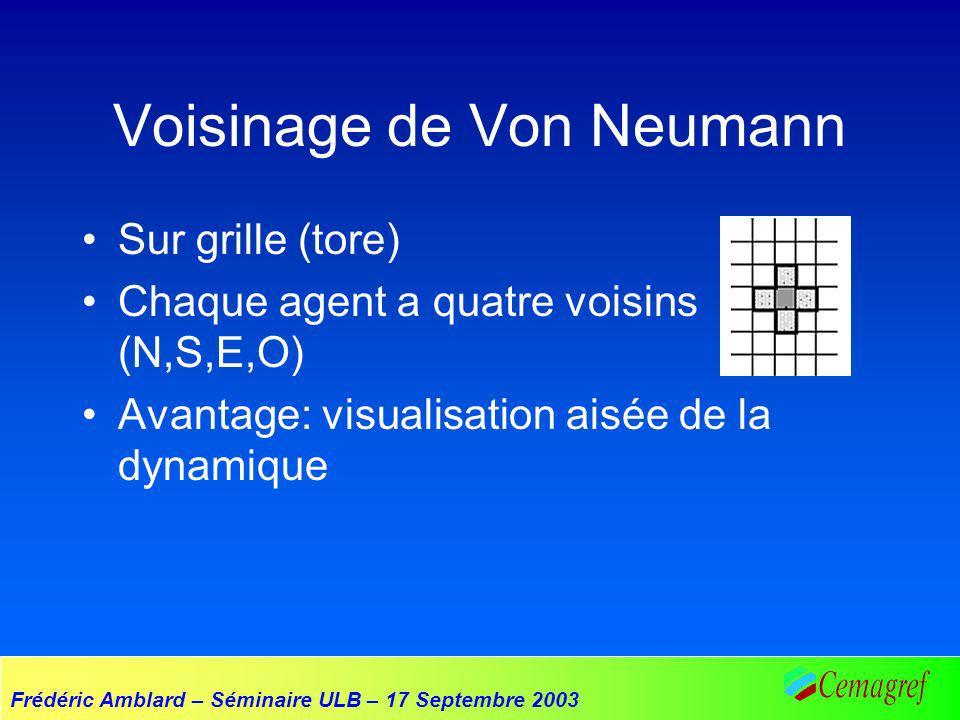 Frédéric Amblard – Séminaire ULB – 17 Septembre 2003 Voisinage de Von Neumann Sur grille (tore) Chaque agent a quatre voisins (N,S,E,O) Avantage: visu