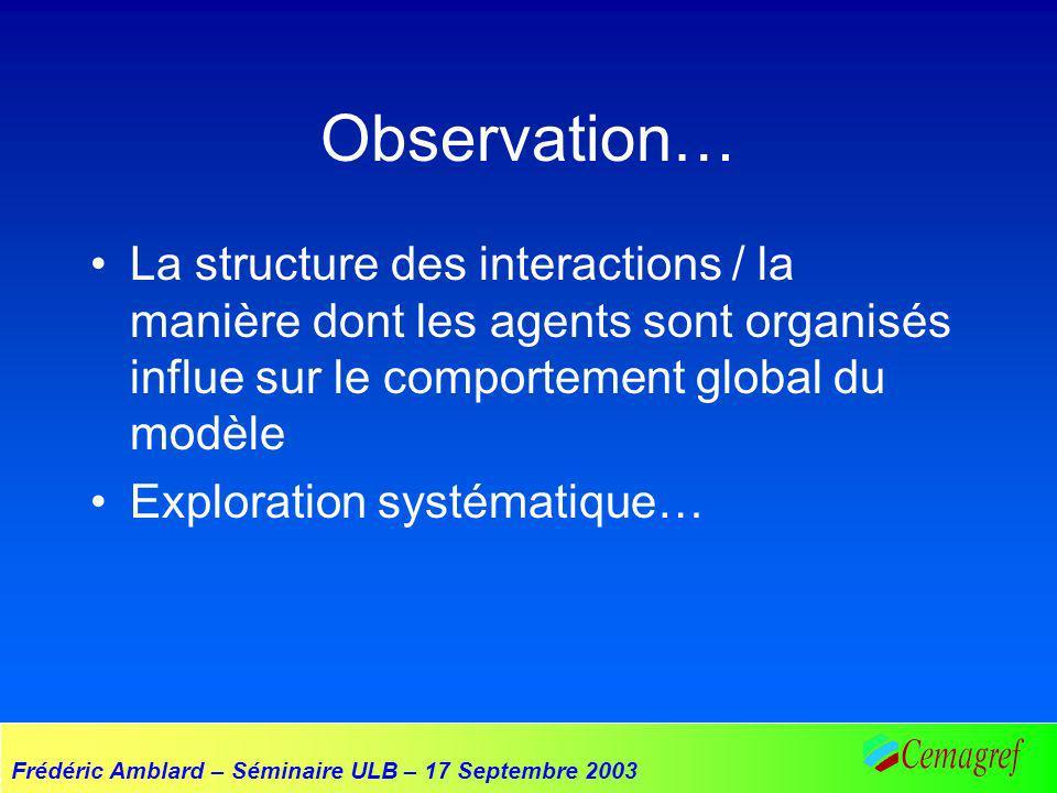 Frédéric Amblard – Séminaire ULB – 17 Septembre 2003 Observation… La structure des interactions / la manière dont les agents sont organisés influe sur le comportement global du modèle Exploration systématique…