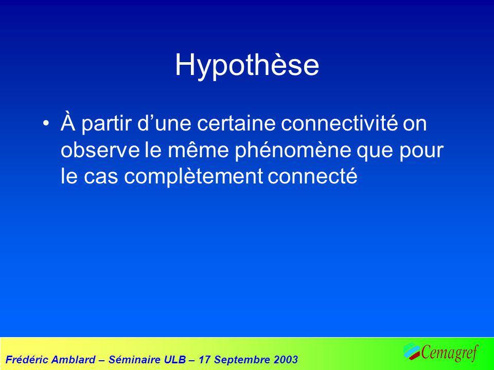 Frédéric Amblard – Séminaire ULB – 17 Septembre 2003 Hypothèse À partir dune certaine connectivité on observe le même phénomène que pour le cas complètement connecté