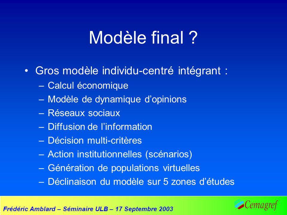 Frédéric Amblard – Séminaire ULB – 17 Septembre 2003 Modèle final ? Gros modèle individu-centré intégrant : –Calcul économique –Modèle de dynamique do