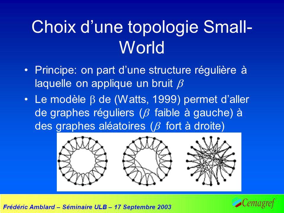 Frédéric Amblard – Séminaire ULB – 17 Septembre 2003 Choix dune topologie Small- World Principe: on part dune structure régulière à laquelle on applique un bruit Le modèle de (Watts, 1999) permet daller de graphes réguliers ( faible à gauche) à des graphes aléatoires ( fort à droite)