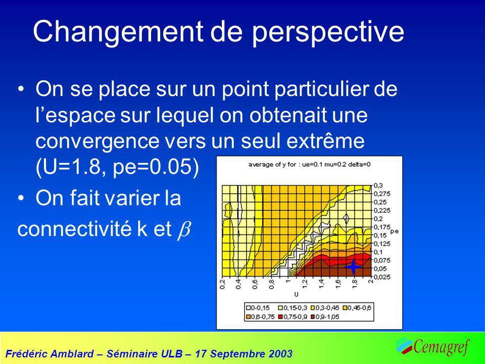 Frédéric Amblard – Séminaire ULB – 17 Septembre 2003 Changement de perspective On se place sur un point particulier de lespace sur lequel on obtenait une convergence vers un seul extrême (U=1.8, pe=0.05) On fait varier la connectivité k et