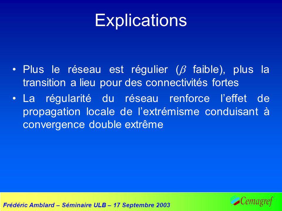 Frédéric Amblard – Séminaire ULB – 17 Septembre 2003 Explications Plus le réseau est régulier ( faible), plus la transition a lieu pour des connectivités fortes La régularité du réseau renforce leffet de propagation locale de lextrémisme conduisant à convergence double extrême