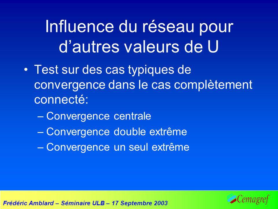 Frédéric Amblard – Séminaire ULB – 17 Septembre 2003 Influence du réseau pour dautres valeurs de U Test sur des cas typiques de convergence dans le cas complètement connecté: –Convergence centrale –Convergence double extrême –Convergence un seul extrême