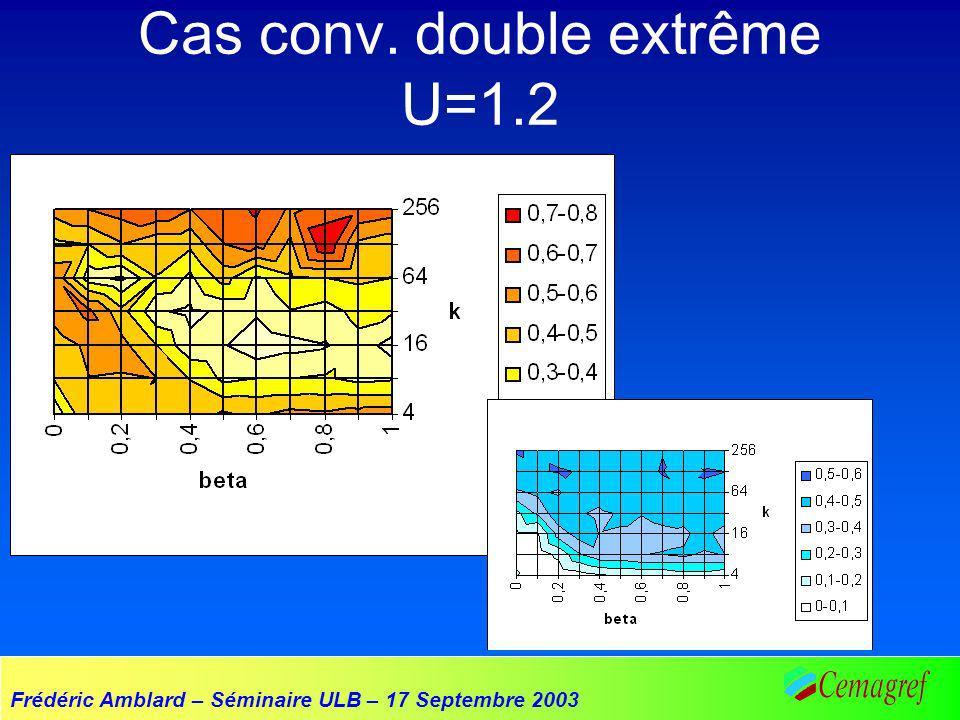 Frédéric Amblard – Séminaire ULB – 17 Septembre 2003 Cas conv. double extrême U=1.2