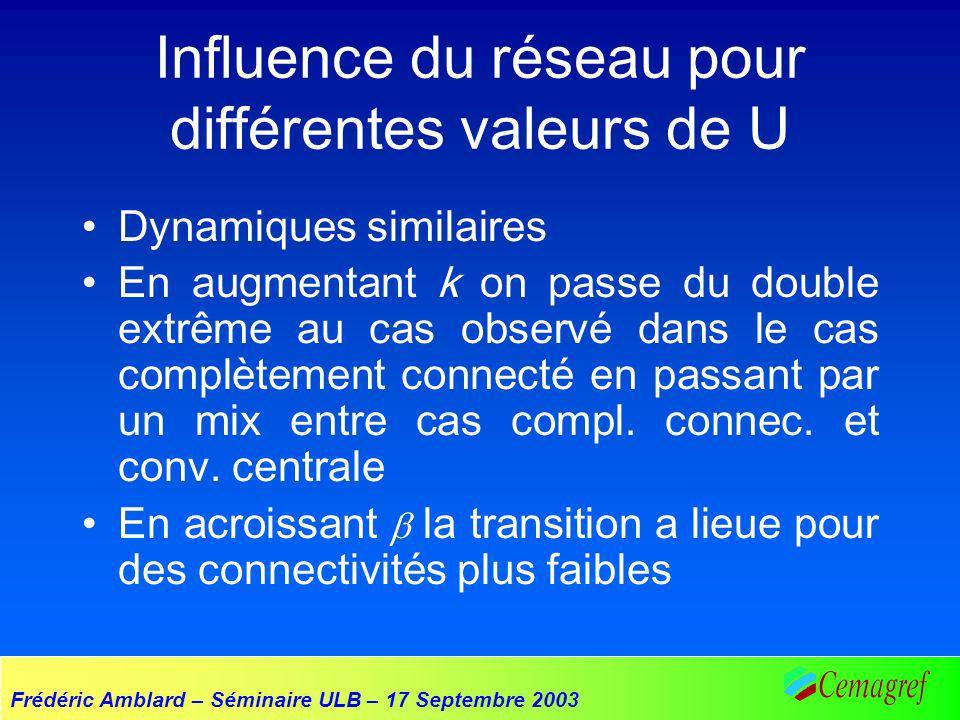Frédéric Amblard – Séminaire ULB – 17 Septembre 2003 Influence du réseau pour différentes valeurs de U Dynamiques similaires En augmentant k on passe du double extrême au cas observé dans le cas complètement connecté en passant par un mix entre cas compl.