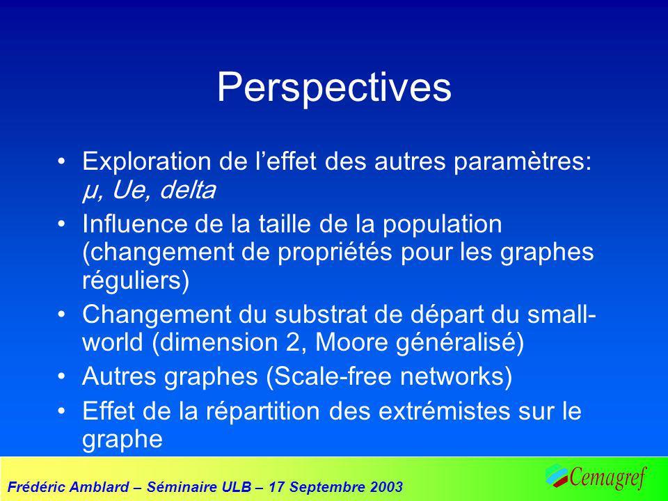 Frédéric Amblard – Séminaire ULB – 17 Septembre 2003 Perspectives Exploration de leffet des autres paramètres: µ, Ue, delta Influence de la taille de