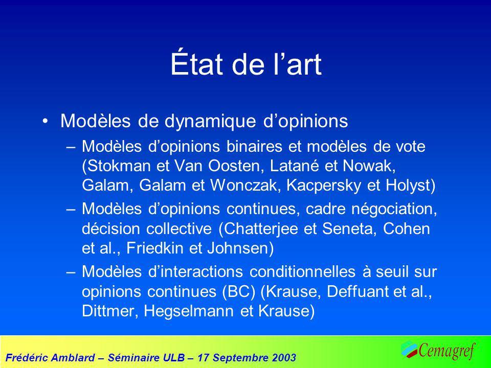 Frédéric Amblard – Séminaire ULB – 17 Septembre 2003 Voisinage de Von Neumann Sur grille (tore) Chaque agent a quatre voisins (N,S,E,O) Avantage: visualisation aisée de la dynamique