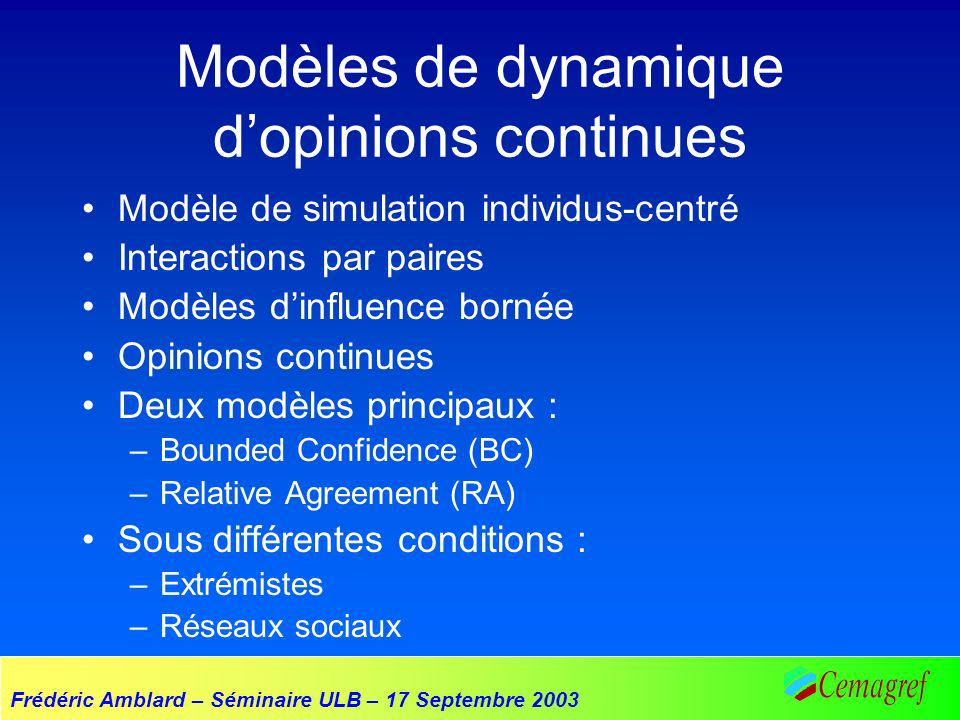 Frédéric Amblard – Séminaire ULB – 17 Septembre 2003 Modèles de dynamique dopinions continues Modèle de simulation individus-centré Interactions par p