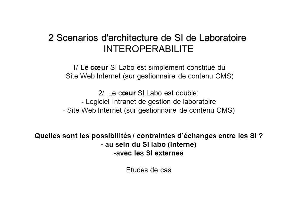 2 Scenarios d'architecture de SI de Laboratoire INTEROPERABILITE 1/ Le cœur SI Labo est simplement constitué du Site Web Internet (sur gestionnaire de