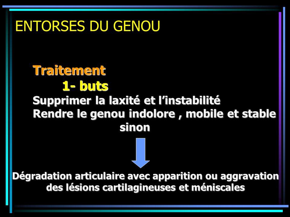 ENTORSES DU GENOU Traitement 1- buts Supprimer la laxité et linstabilité Rendre le genou indolore, mobile et stable sinon Dégradation articulaire avec