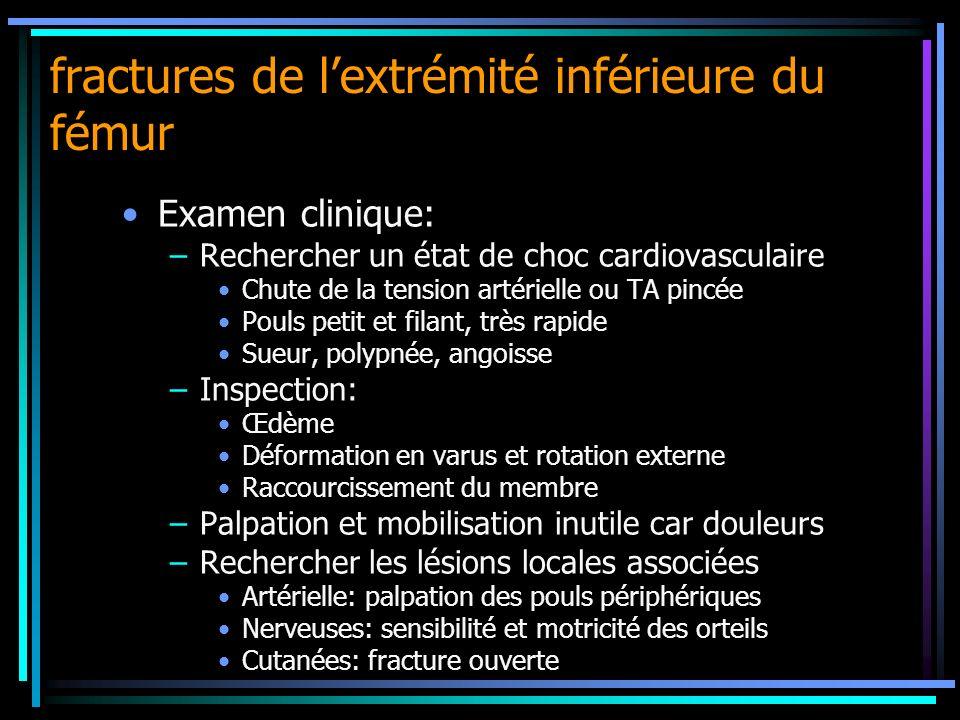 fractures de lextrémité inférieure du fémur Examen clinique: –Rechercher un état de choc cardiovasculaire Chute de la tension artérielle ou TA pincée