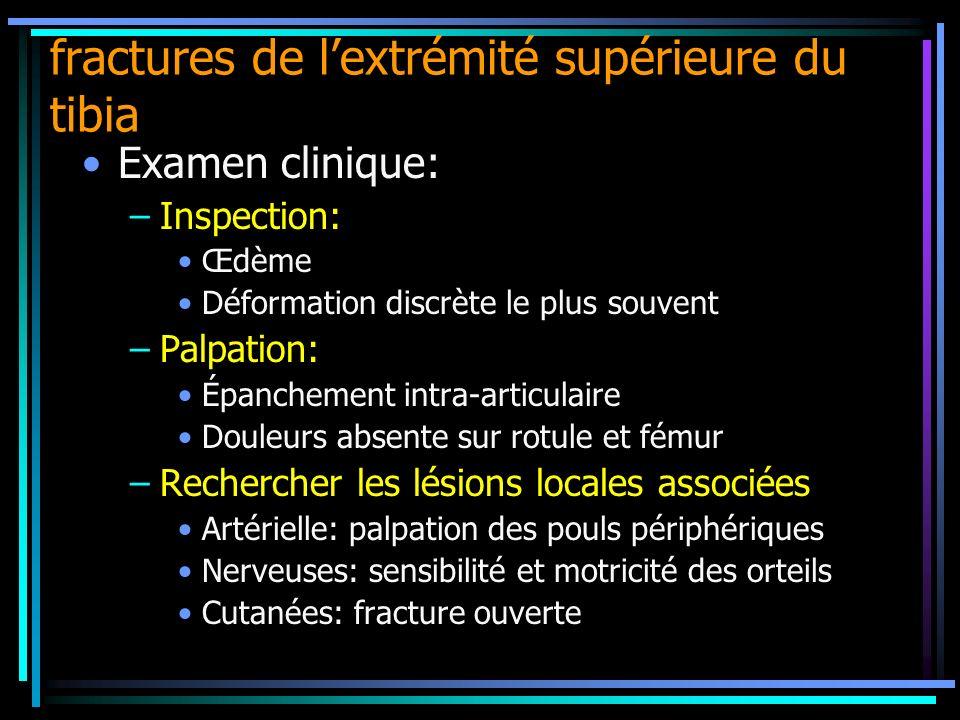 Examen clinique: –Inspection: Œdème Déformation discrète le plus souvent –Palpation: Épanchement intra-articulaire Douleurs absente sur rotule et fému
