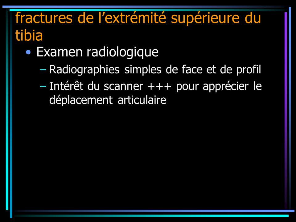 Examen radiologique –Radiographies simples de face et de profil –Intérêt du scanner +++ pour apprécier le déplacement articulaire fractures de lextrém