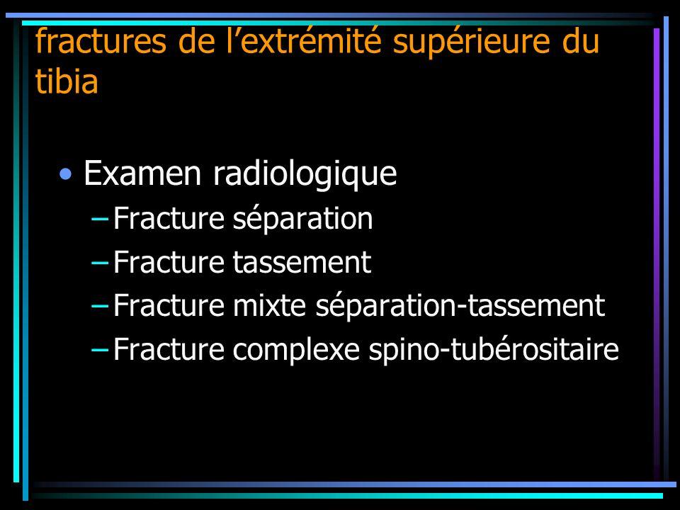 Examen radiologique –Fracture séparation –Fracture tassement –Fracture mixte séparation-tassement –Fracture complexe spino-tubérositaire