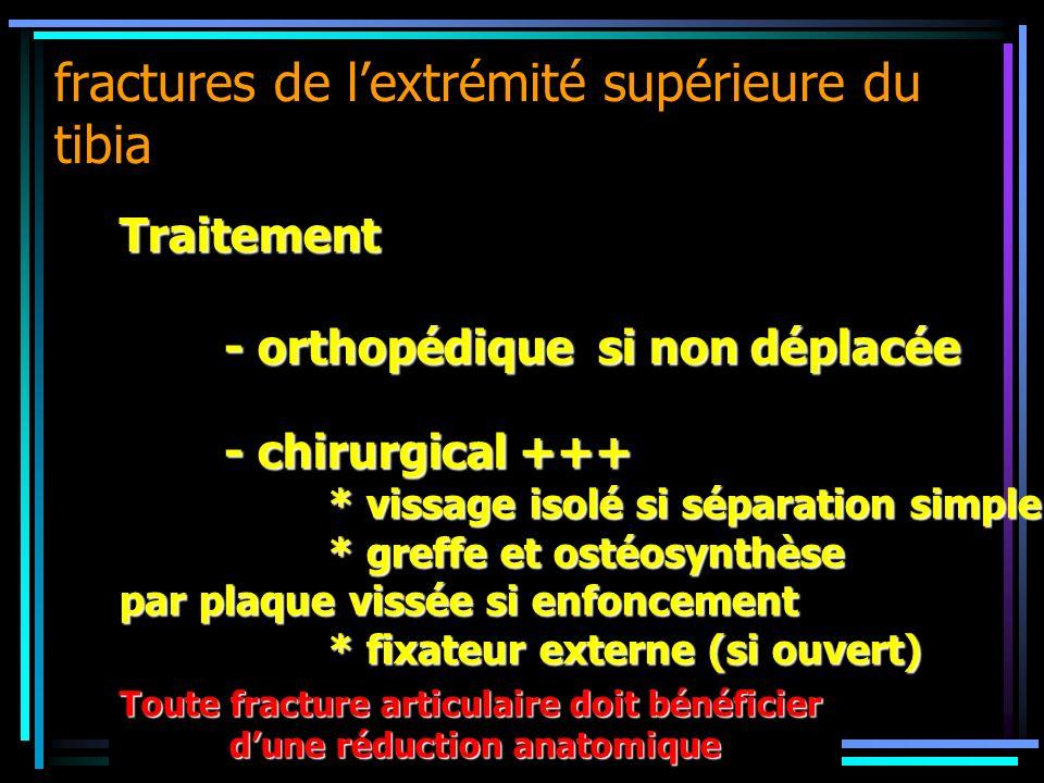 Traitement - orthopédique si non déplacée - chirurgical +++ * vissage isolé si séparation simple * greffe et ostéosynthèse par plaque vissée si enfonc
