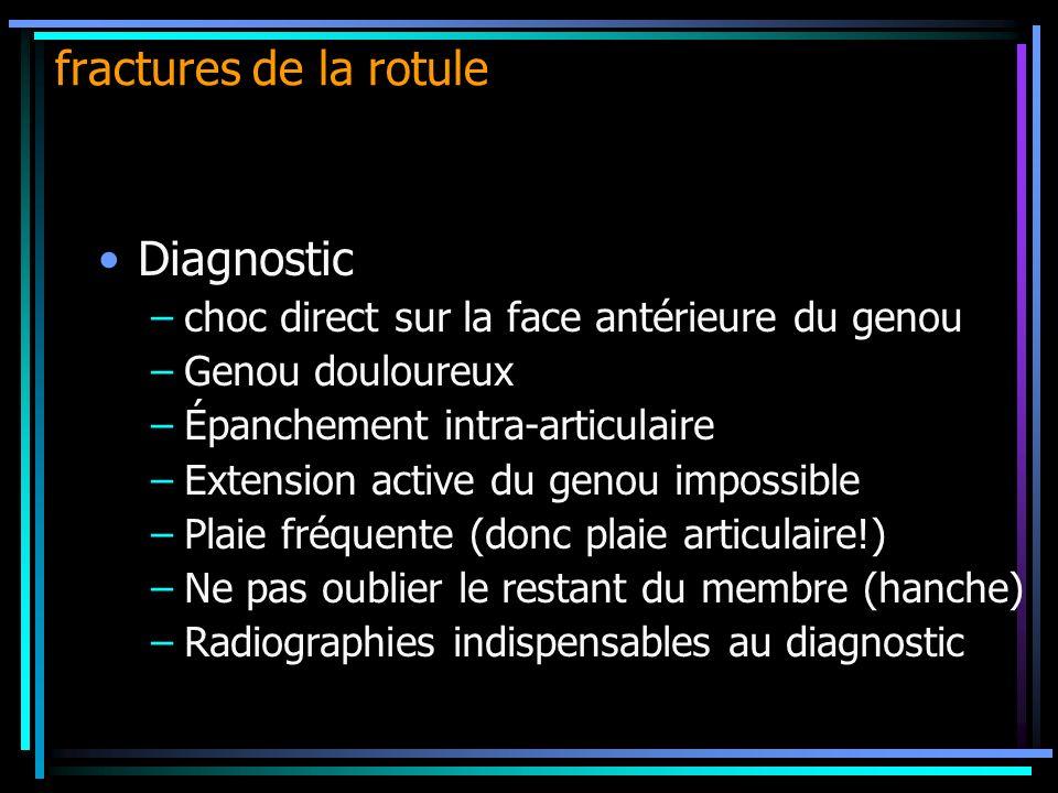 Diagnostic –choc direct sur la face antérieure du genou –Genou douloureux –Épanchement intra-articulaire –Extension active du genou impossible –Plaie