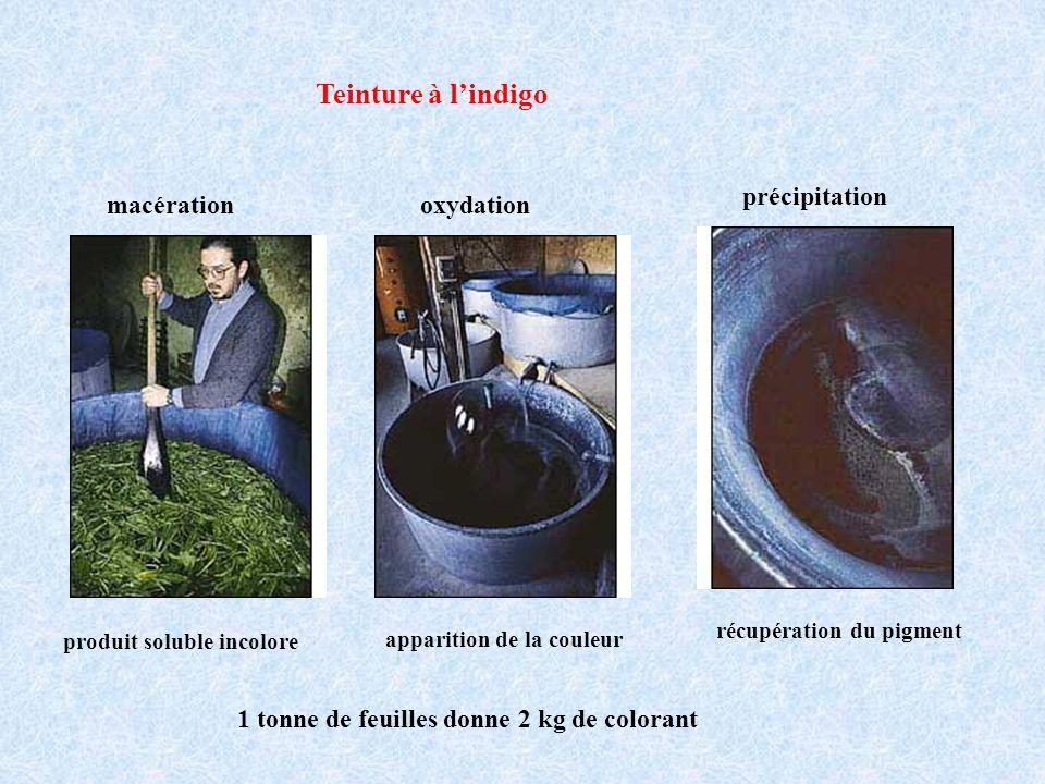 macérationoxydation précipitation 1 tonne de feuilles donne 2 kg de colorant Teinture à lindigo produit soluble incolore apparition de la couleur récu