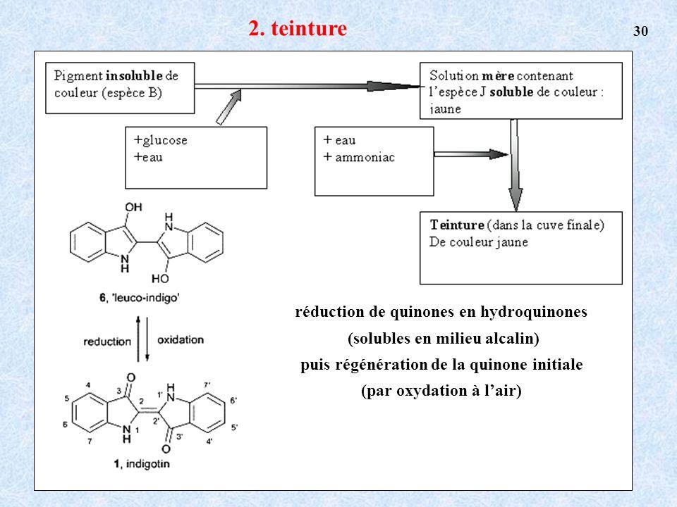 réduction de quinones en hydroquinones (solubles en milieu alcalin) puis régénération de la quinone initiale (par oxydation à lair) 2. teinture 30