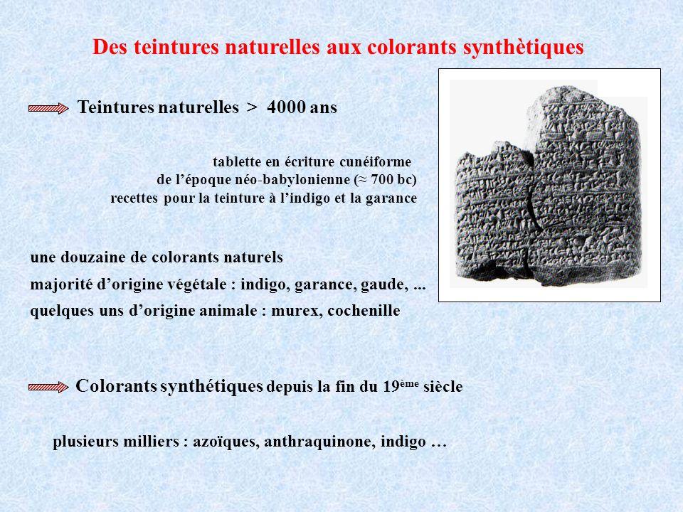 Des teintures naturelles aux colorants synthètiques Teintures naturelles > 4000 ans Colorants synthétiques depuis la fin du 19 ème siècle une douzaine