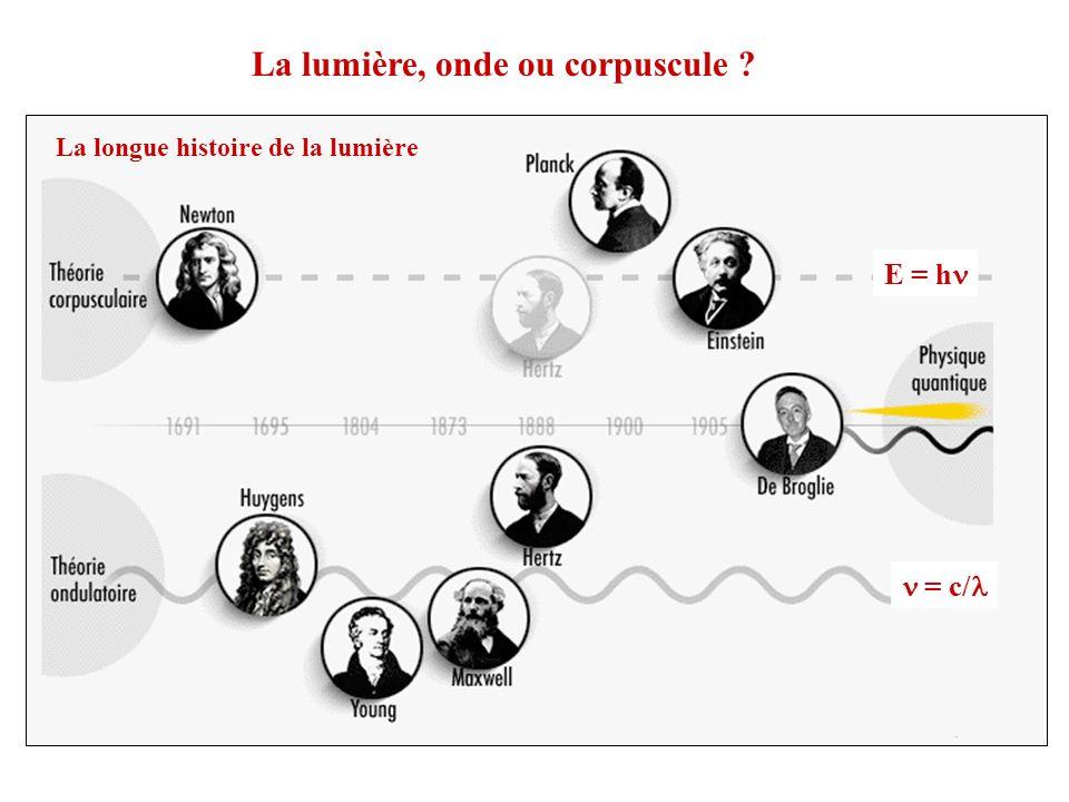 La lumière, onde ou corpuscule ? E = h = c/ La longue histoire de la lumière