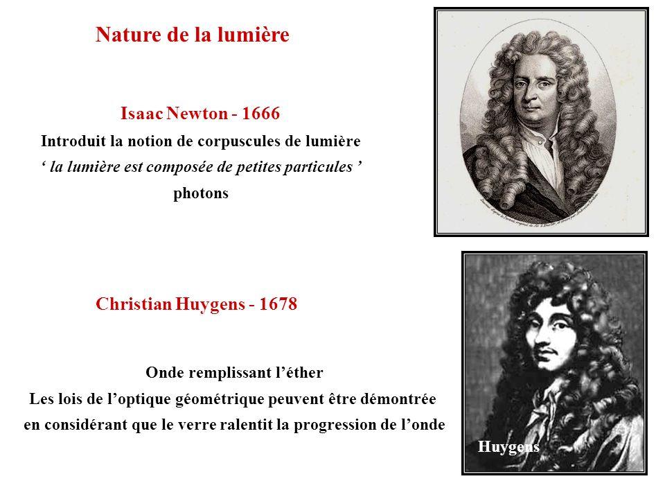 Nature de la lumière Christian Huygens - 1678 Onde remplissant léther Les lois de loptique géométrique peuvent être démontrée en considérant que le ve