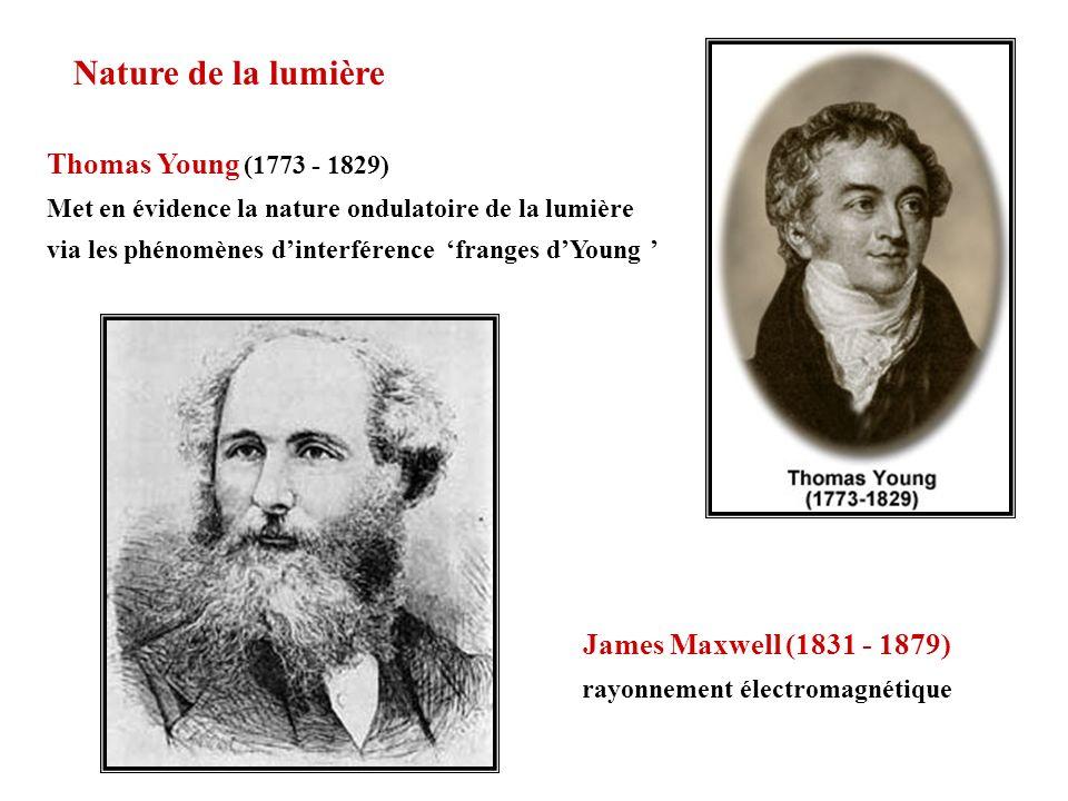 Nature de la lumière Thomas Young (1773 - 1829) Met en évidence la nature ondulatoire de la lumière via les phénomènes dinterférence franges dYoung Ja