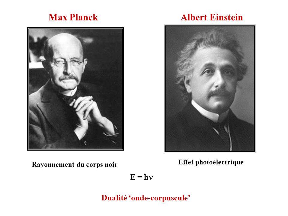 Max Planck E = h Albert Einstein Rayonnement du corps noir Effet photoélectrique Dualité onde-corpuscule