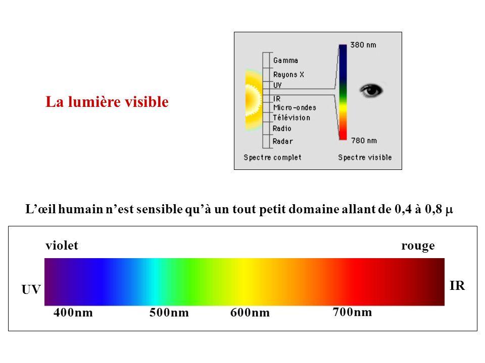 Lœil humain nest sensible quà un tout petit domaine allant de 0,4 à 0,8 La lumière visible violetrouge UV IR