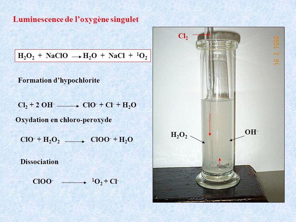 Luminescence de loxygène singulet H 2 O 2 + NaClO H 2 O + NaCl + 1 O 2 Cl 2 + 2 OH - ClO - + Cl - + H 2 O Formation dhypochlorite Oxydation en chloro-