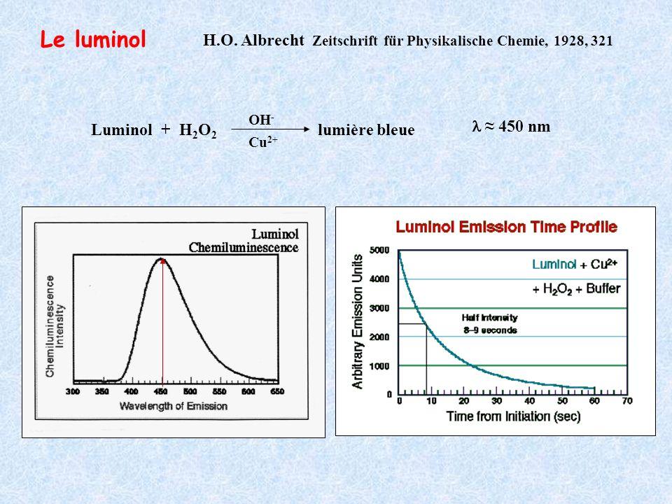 Le luminol H.O. Albrecht Zeitschrift für Physikalische Chemie, 1928, 321 Luminol + H 2 O 2 lumière bleue OH - Cu 2+ 450 nm